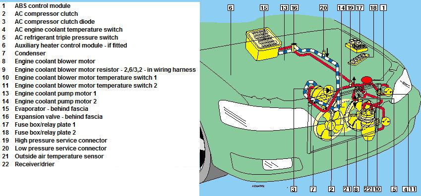 wiring diagrams for car ac the wiring diagram car wire diagram nodasystech wiring diagram